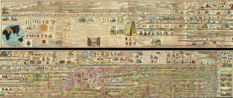 1878_Adams_Monumental_Illustrated_Panorama_of_History_-_Geographicus_-_WorldHistory-adams-1871.jpg